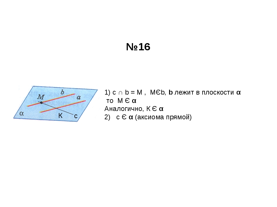 с К 1) с ∩ b = М , МЄb, b лежит в плоскости α то М Є α Аналогично, К Є α 2) с...