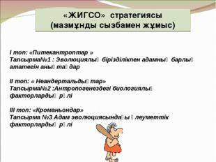«ЖИГСО» стратегиясы (мазмұнды сызбамен жұмыс) І топ: «Питекантроптар » Тапсыр