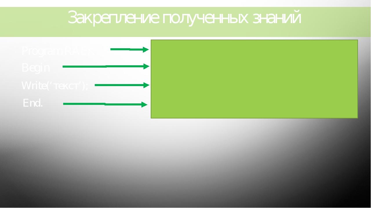 Закрепление полученных знаний Program RAEK; Имя программы Begin Write('текст'...
