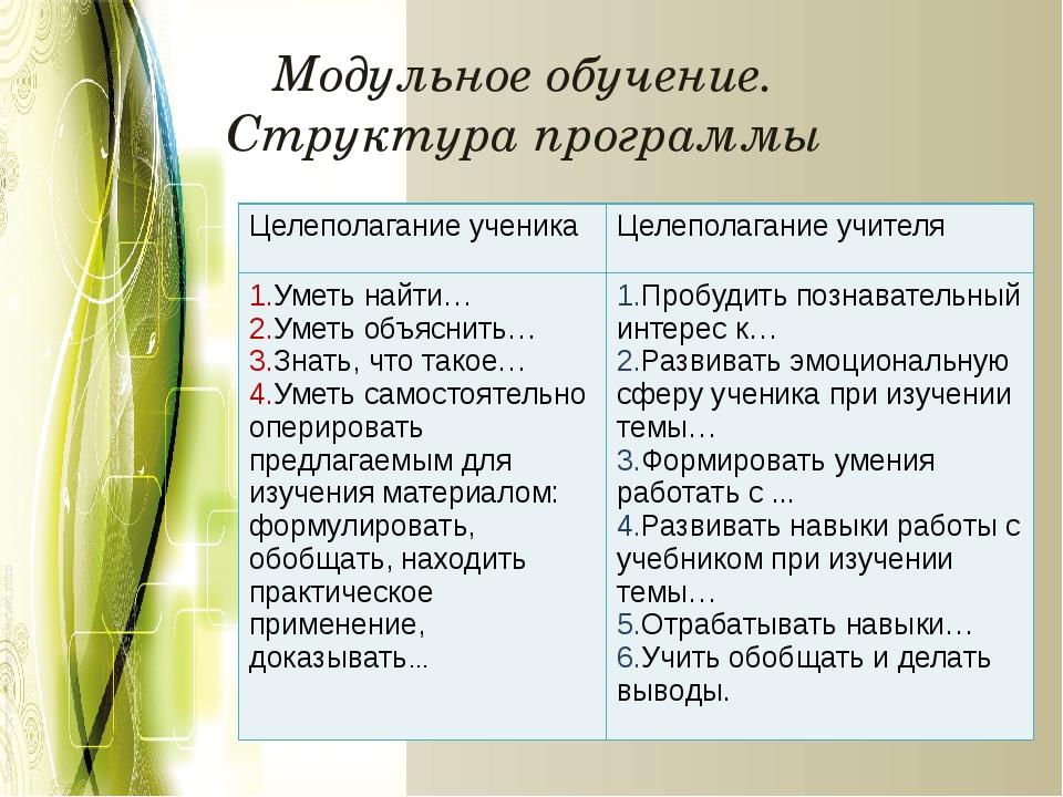 Модульное обучение. Структура программы Целеполагание ученика Целеполагание у...