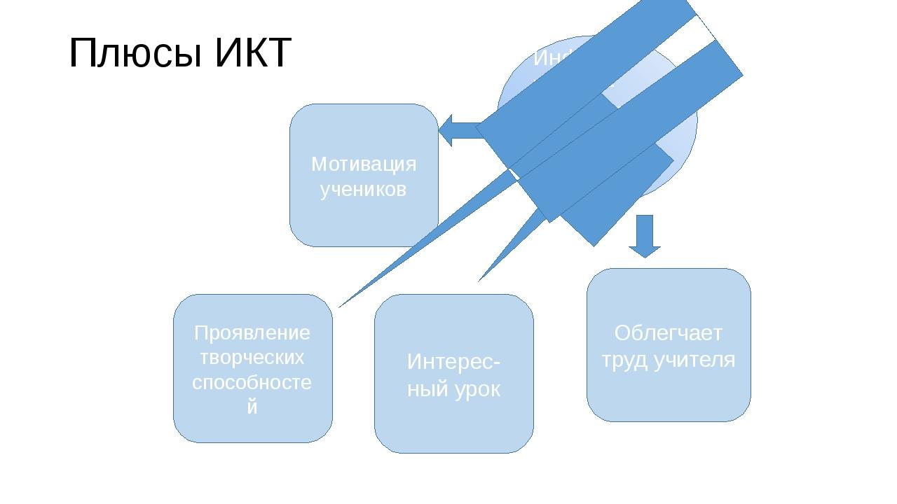 Плюсы ИКТ Информа ционно-коммуника-ционные технологии Облегчает труд учителя...