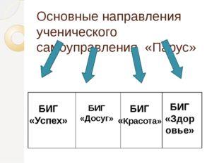 Основные направления ученического самоуправления «Парус» БИГ «Успех» БИГ «Дос