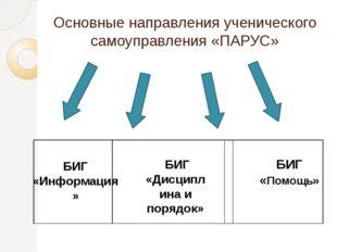 Основные направления ученического самоуправления «ПАРУС» БИГ «Информация» БИГ