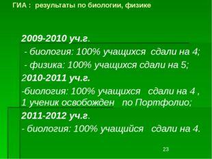ГИА : результаты по биологии, физике 2009-2010 уч.г. - биология: 100% учащихс