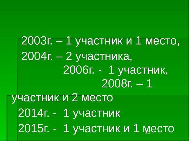 Участники районного конкурса учебно-исследовательских работ учащихся 2003г....