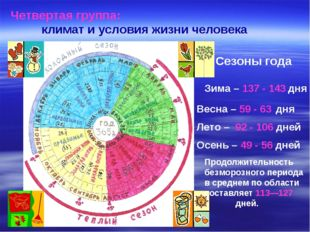 Сезоны года Осень – 49 - 56 дней Зима – 137 - 143 дня Весна – 59 - 63 дня Лет