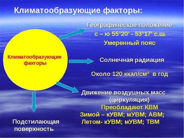Климатообразующие факторы Солнечная радиация Около 120 ккал/см² в год Географ...