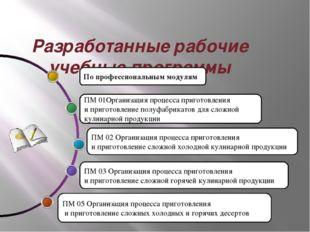 http://www.twirpx.com http://www.proshkolu.ru/ Интернет-портал http://www.op