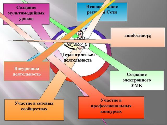 Применение образовательных технологий: Индивидуализация обучения ИКТ Технолог...