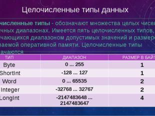 Магомед написал программу которая должна была складывать числа многозначные ч