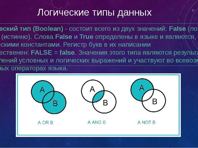 Закрепление Типы данных Целочисленный тип Вещественный тип Логический тип Стр...