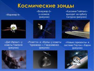 «Маринер-9» «Вояджер-2» в космосе (рисунок) «Кассини-Гюйгенс» выходит на орби