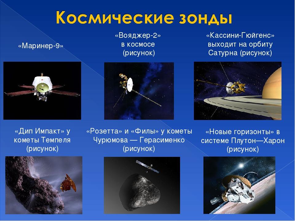 «Маринер-9» «Вояджер-2» в космосе (рисунок) «Кассини-Гюйгенс» выходит на орби...