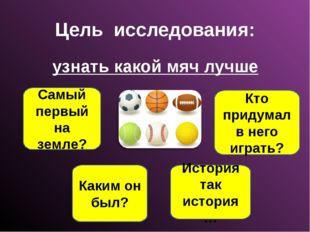Цель исследования: узнать какой мяч лучше Каким он был? Самый первый на земле