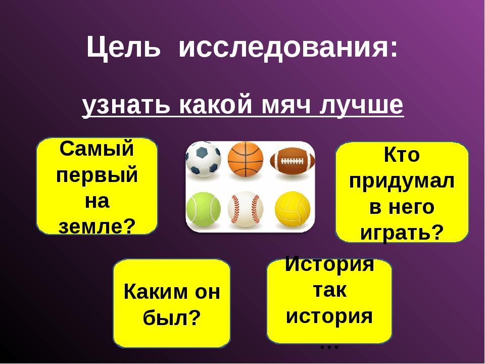 Цель исследования: узнать какой мяч лучше Каким он был? Самый первый на земле...