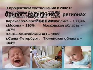 Республика Дагестан – 115,6% Чеченская Республика – 115% Карачаево-Черкесская