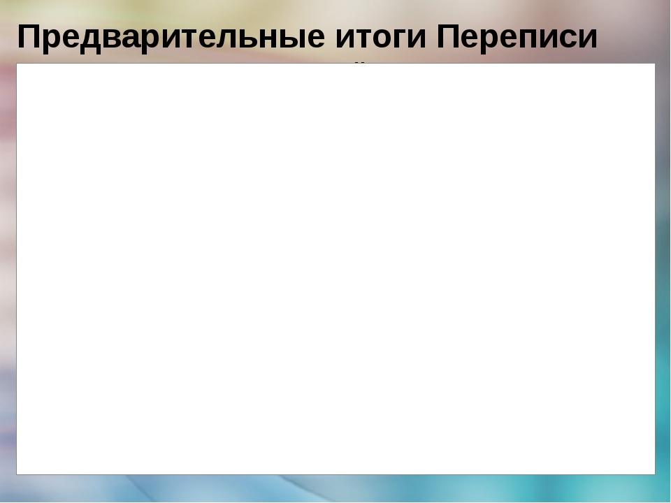 Предварительные итоги Переписи 2010г. Задание: проанализируйте данные диагра...