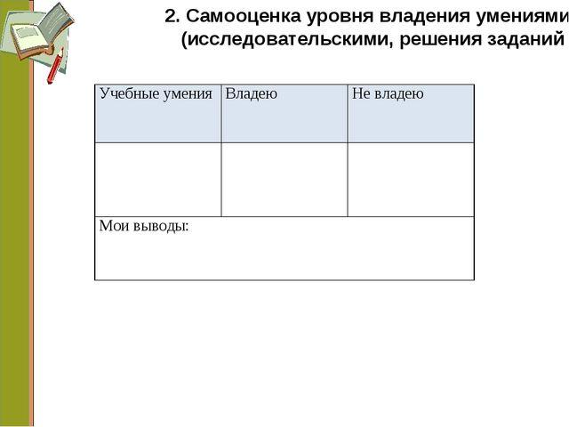 2. Самооценка уровня владения умениями (исследовательскими, решения заданий...