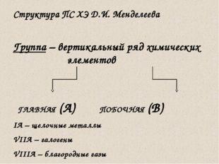 Структура ПС ХЭ Д.И. Менделеева Группа – вертикальный ряд химических элементо