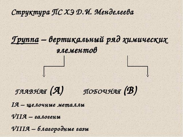 Структура ПС ХЭ Д.И. Менделеева Группа – вертикальный ряд химических элементо...