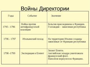 Войны Директории Годы Событие Значение 1795 - 1796 Война против антифранцу