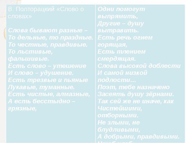 В. Полторацкий «Слово о словах» Слова бывают разные – То дельные, то праздны...