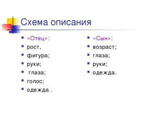 Схема описания «Отец»: рост, фигура; руки; глаза; голос; одежда . «Сын»: воз