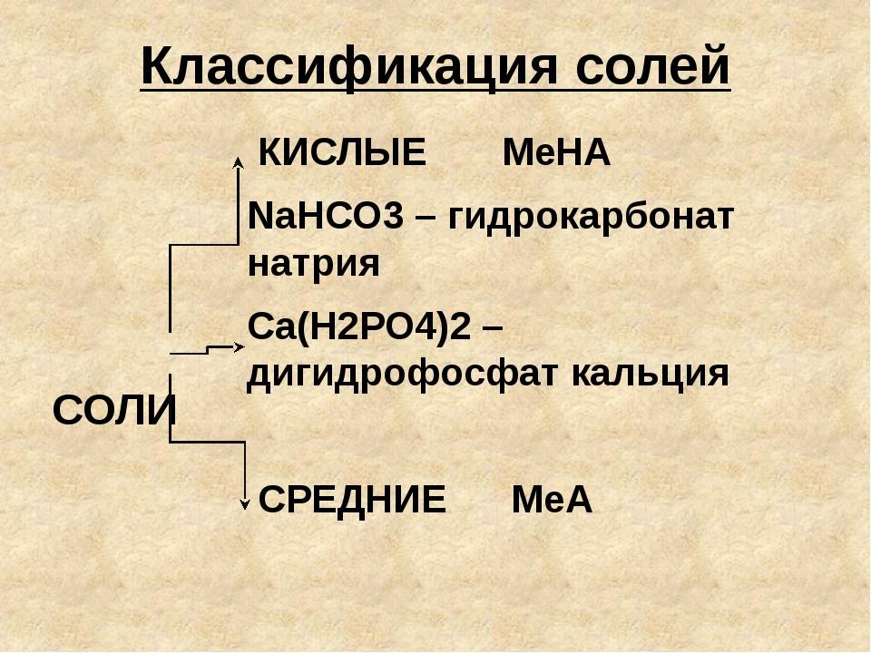 Классификация солей СОЛИ КИСЛЫЕ МеНА NaHCO3 – гидрокарбонат натрия Ca(H2PO4)2...