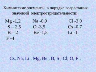Химические элементы в порядке возрастания значений электроотрицательности: M