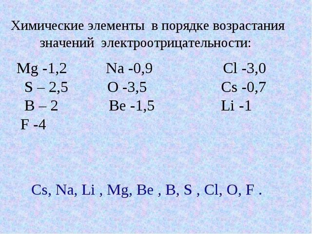 Химические элементы в порядке возрастания значений электроотрицательности: M...