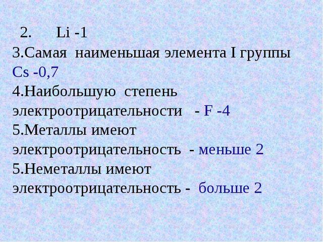 2. Li -1 3.Самая наименьшая элемента I группы Cs -0,7 4.Наибольшую степень эл...