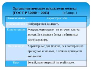Органолептические показатели молока (ГОСТ Р 52090 – 2003) Таблица 1 Наименов