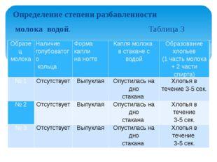 Определение степени разбавленности молока водой. Таблица 3 Образец молока  Н