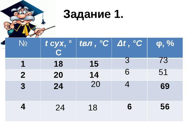 Задание 1. 3 73 6 51 4 20 24 18 № tсух,°С tвл, °С Δt,°С φ,% 1 18 15 2 20...