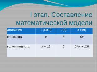 I этап. Составление математической модели Движение V(км/ч) t (ч) S (км) пешех