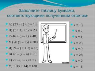 Заполните таблицу буквами, соответствующими полученным ответам: А) (23 – х) +