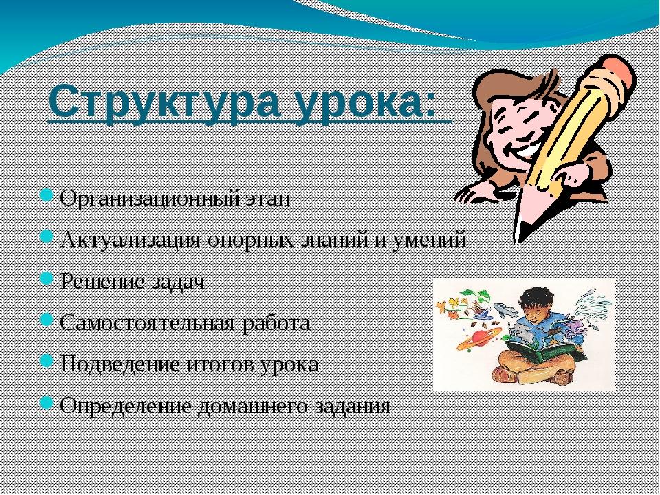 Структура урока: Организационный этап Актуализация опорных знаний и умений Ре...