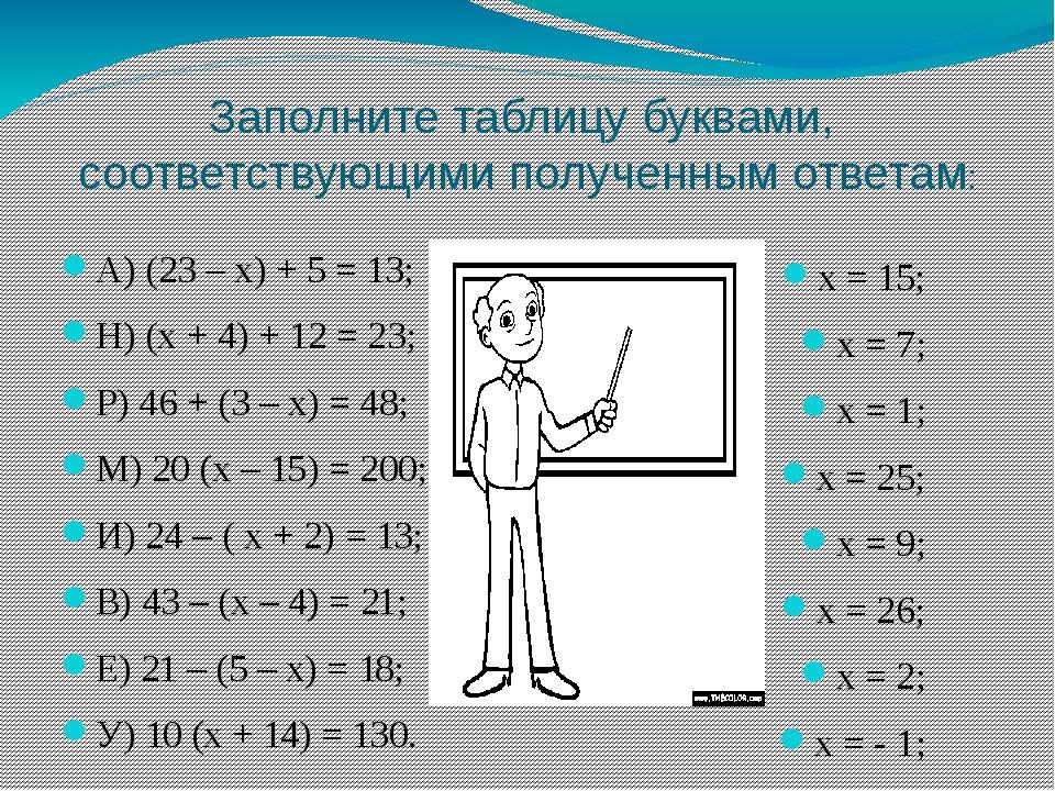 Заполните таблицу буквами, соответствующими полученным ответам: А) (23 – х) +...