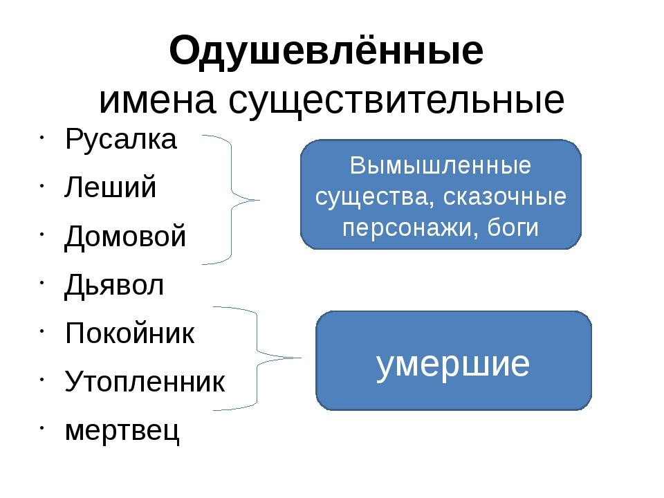 Одушевлённые имена существительные Русалка Леший Домовой Дьявол Покойник Утоп...