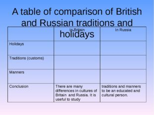 A table of comparison of British and Russian traditions and holidays In Brita