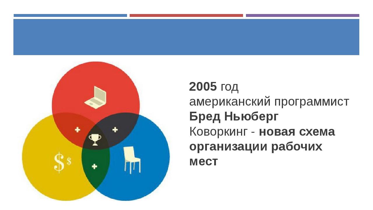 2005 год американский программист Бред Ньюберг Коворкинг - новая схема орган...