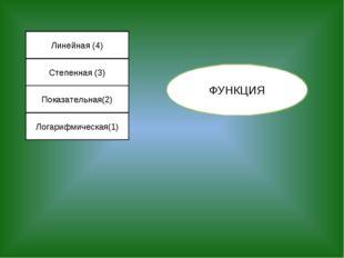 Линейная (4) Степенная (3) Показательная(2) Логарифмическая(1) ФУНКЦИЯ
