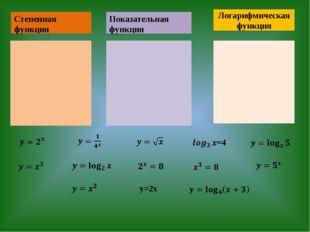 Логарифмическая функция Степенная функция Показательная функция y=2x