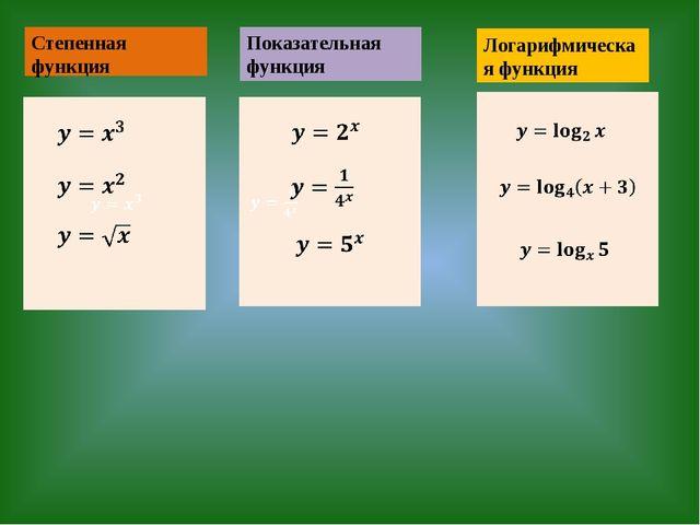 Степенная функция Показательная функция Логарифмическая функция