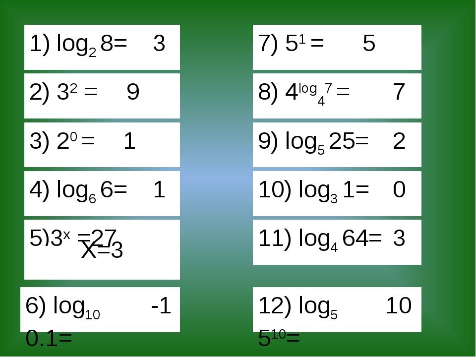 1) log2 8= 3 2) 32 = 9 3) 20 = 1 4) log6 6= 1 5)3x =27 7) 51 = 5 8) 4log47 =...