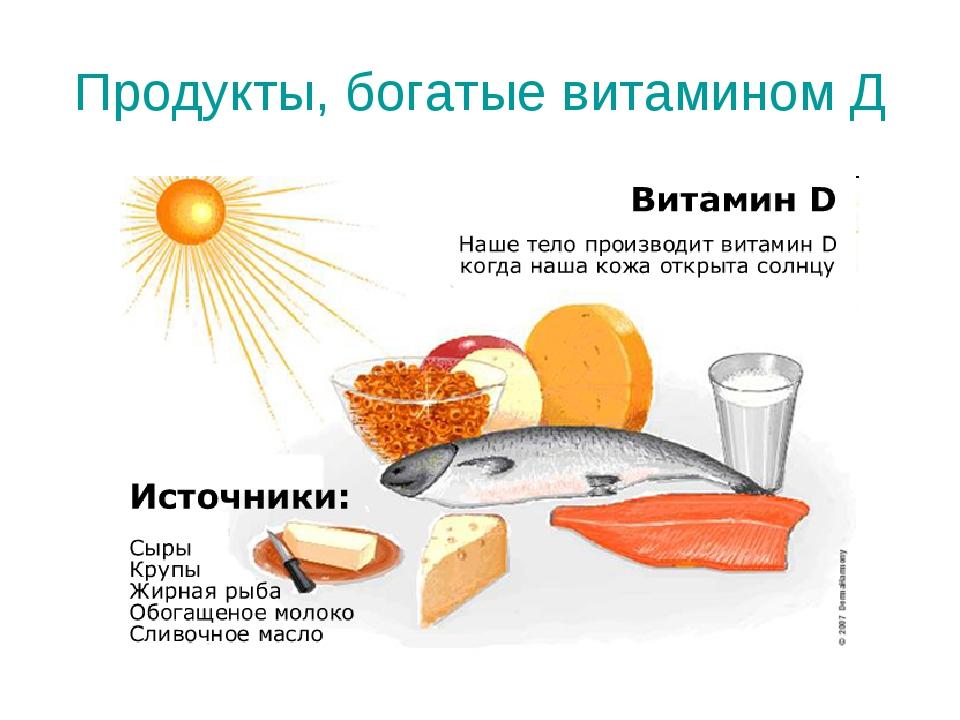 Витамин д в чем содержится картинки