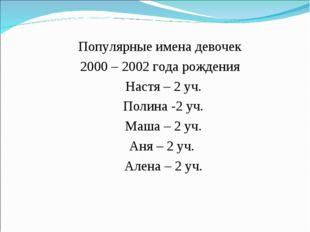 Популярные имена девочек 2000 – 2002 года рождения Настя – 2 уч. Полина -2 уч