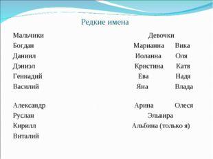 Редкие имена Мальчики Девочки Богдан Марианна Вика Даниил Иоланна Оля Дэниэл