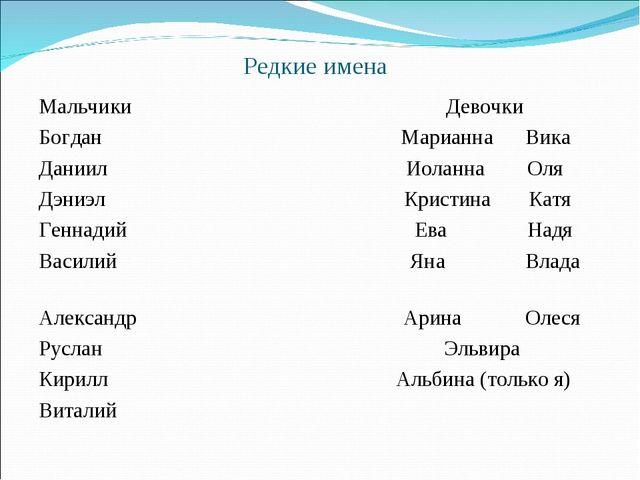 Редкие имена Мальчики Девочки Богдан Марианна Вика Даниил Иоланна Оля Дэниэл...