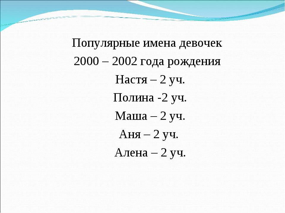 Популярные имена девочек 2000 – 2002 года рождения Настя – 2 уч. Полина -2 уч...